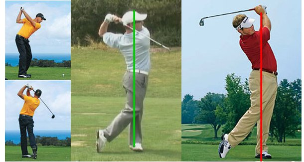 Improve Golf Swing Mechanics, Golf Stance
