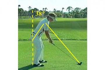 Proper Golf Posture Stance, Setup, Golf swing